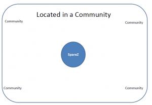 Bonded Community 1